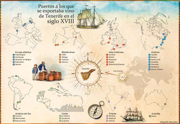 Infografía con los puertos de destino del vino de Tenerife en el siglo XVIII | abocados
