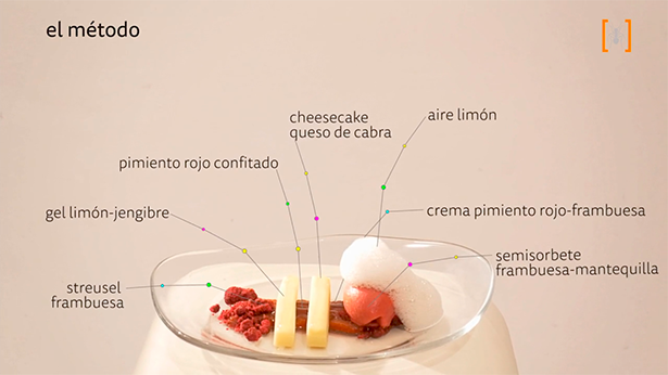 La disposición de los alimentos es una forma de manipular el sabor final | Imagen: EspaiSucre